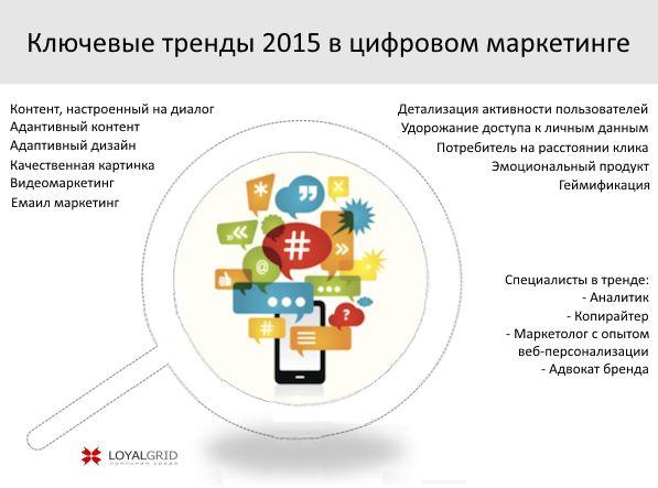 12 Трендов в цифровом маркетинге на 2015 год