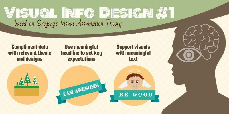 5 Психологических исследований по восприятию визуальной информации