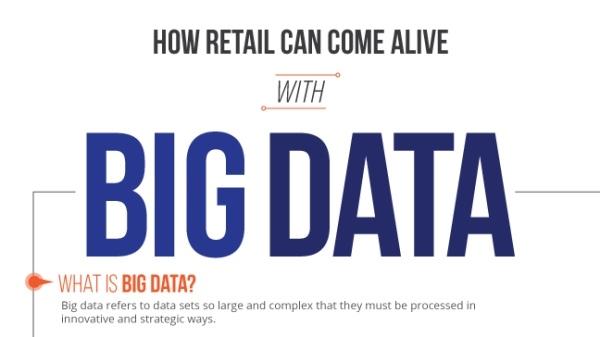 Big data, или почему пиво продается рядом с подгузниками?