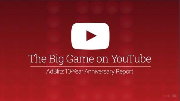 Большая игра на youtube: обзор 10-летнего юбилея adblitz (инфографика)