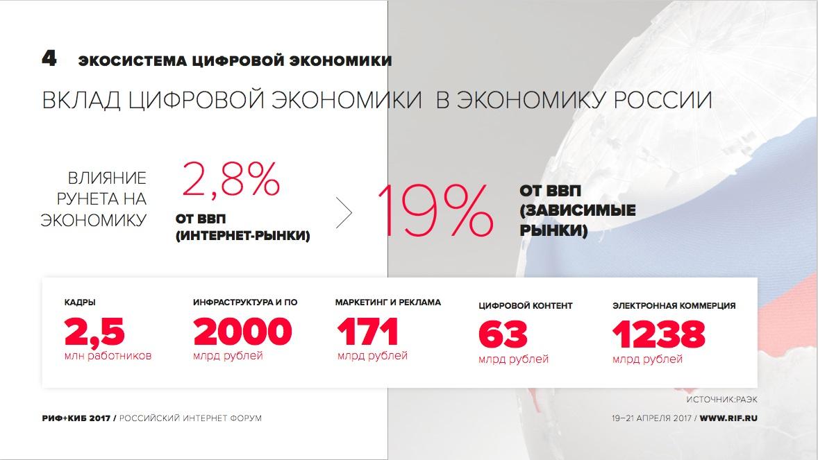 Цифровая экономика россии 2017: аналитика, цифры, факты