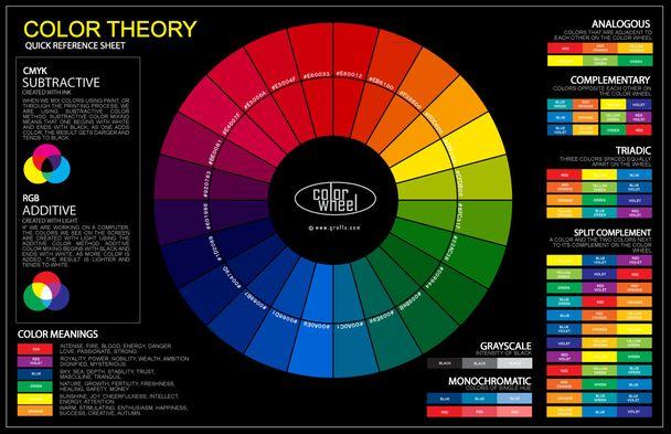 Цвет или контрастность – что заставляет вас выбирать?