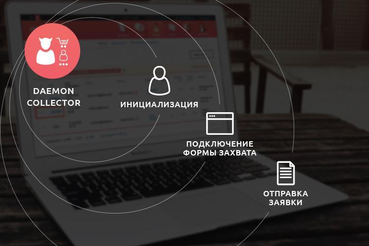 Daemon collector — уникальная технология retailcrm для увеличения продаж на 15-20%