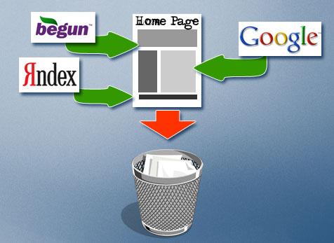 Домашняя страница vs целевая страница или как потерять 60-90% входящего ppc трафика?