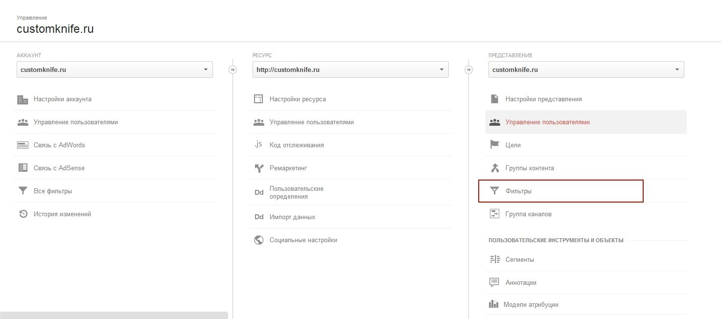 Google analytics: чек-лист для новых проектов
