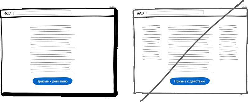 Идеи для тестирования продающих сайтов (1 часть)
