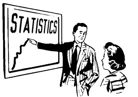 Интернет-маркетинг за неделю – статистика, как руководство к действию