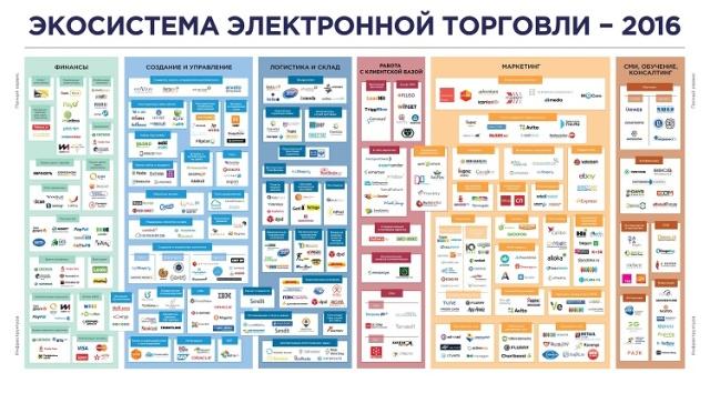 Эффективность рекламных каналов. интервью с олесей кравченко, comagic