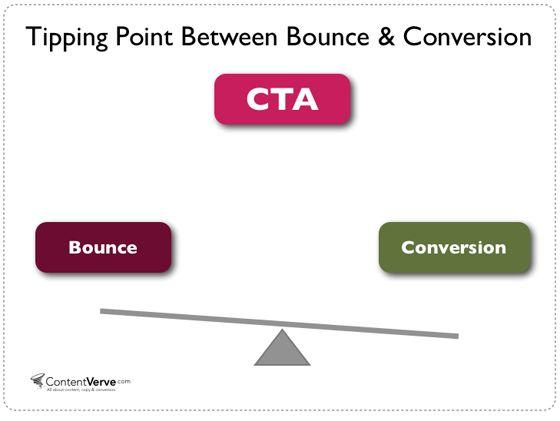 Как дизайн cta-кнопки может увеличить конверсию?
