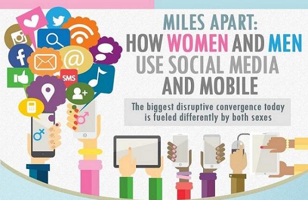 Как мужчины и женщины пользуются мобильными устройствами?