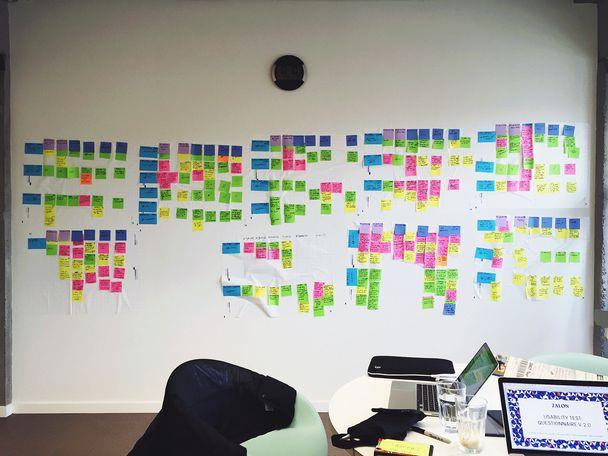 Как пользовательское исследование может помочь при разработке продукта?
