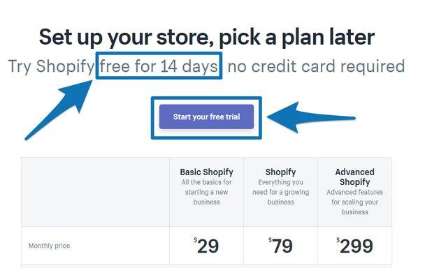Как повысить доход на 90% за 365 дней: кейс от shopify, часть 1