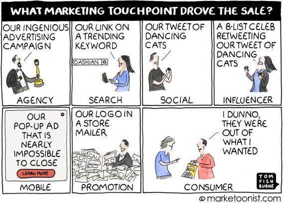 Как провести маркетинговую атрибуцию конверсий вашей компании?