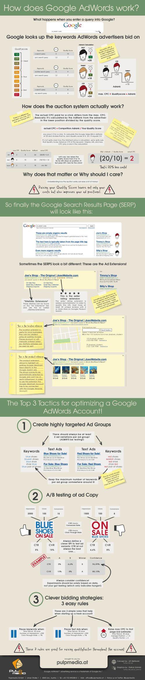 Как работает система аукциона google adwords (часть 2 - погружение)