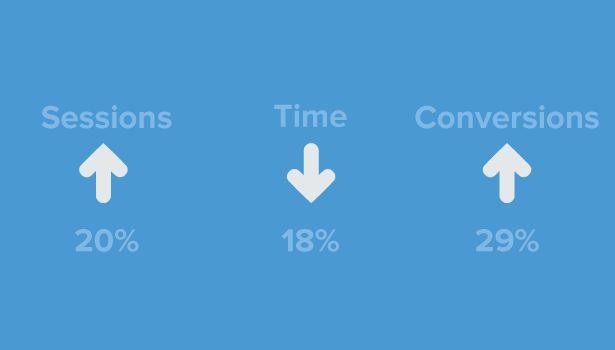 Новые тенденции поведения мобильных пользователей в исследовании google
