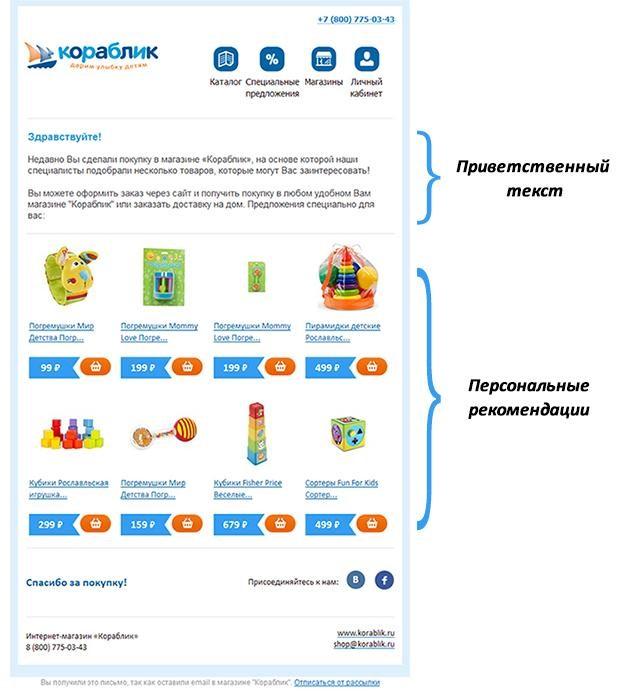 Омниканальная персонализация в сети магазинов детских товаров «кораблик»