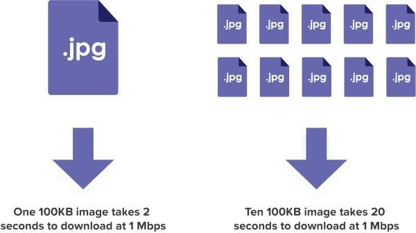 Оптимизация изображений как важная составляющая cro-процесса