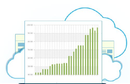 Продажи через социальные сети - как продвигать интернет-магазин в 2014 году?