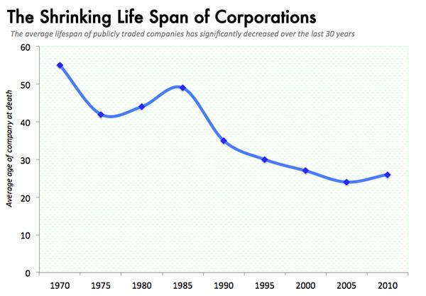 Секрет долголетия японских компаний