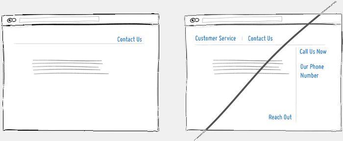 Советы по созданию хорошего пользовательского интерфейса: часть 1