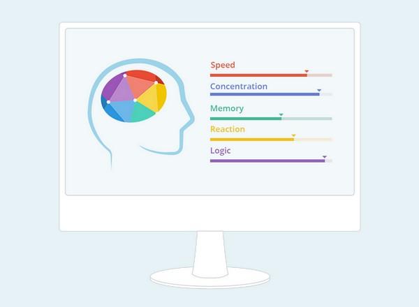 Стартап memorado: мобильный «спортзал для мозга», когнитивистика и венчурные инвесторы