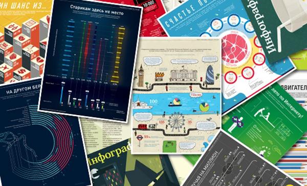 Типы и виды целевых страниц (инфографика lpgenerator)