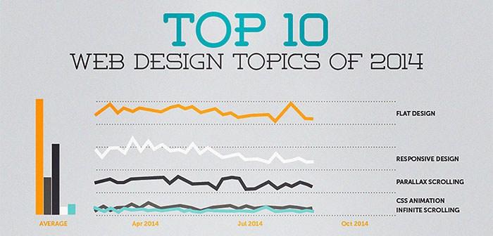 Топ 10 лучших фитч в веб дизайне