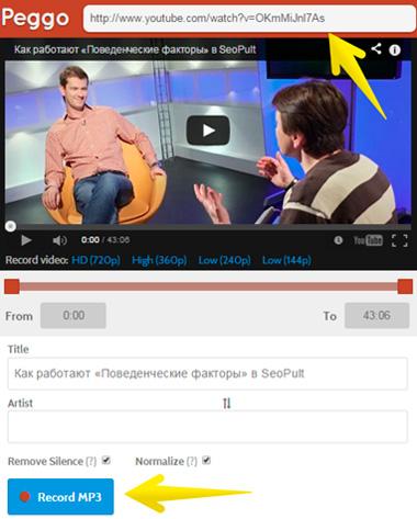 Топ-15 видеоканалов и подкастов по интернет-маркетингу рунета