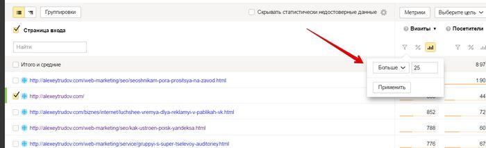 Вам прислали отчет о проблемах на сайте. что дальше?
